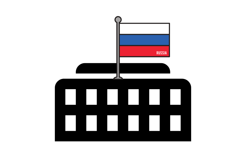 Russische Konsulate - Einfach Russisch Übersetzungen